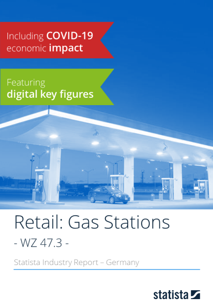Retail: Gas Stations in Germany 2019