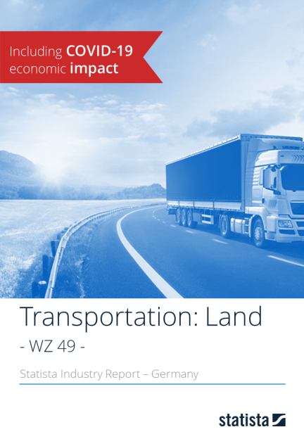 Transportation: Land in Germany 2018