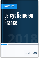 Le cyclisme en France