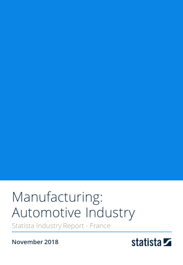 Manufacturing: Automotive Industry in France 2018