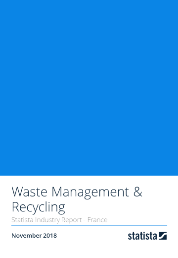 Waste Management & Recycling in France 2018