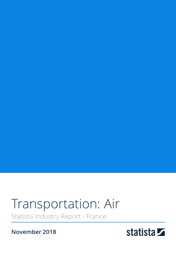 Transportation: Air in France 2018