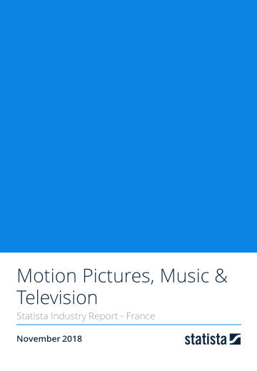 Motion Pictures, Music & Television in France 2018