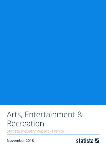 Arts, Entertainment & Recreation in France 2018