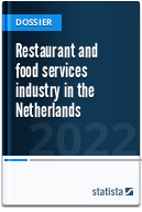 Restaurant and catering industry in the Netherlands