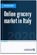 Online grocery market in Italy