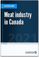 Meat industry in Canada