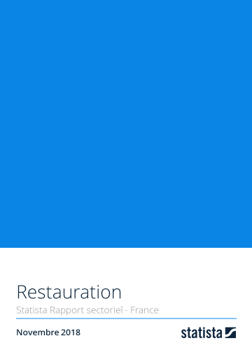 Restauration 2018
