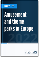 Amusement and theme parks in Europe