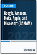 Google, Apple, Facebook, and Amazon (GAFA)