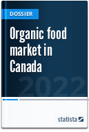 Organic food market in Canada