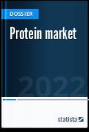 Protein market
