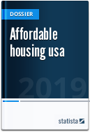 Affordable housing in the United States