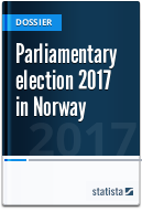 Parliamentary election 2017 in Norway