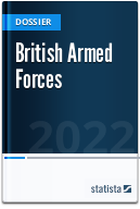 UK armed forces