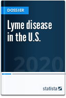 Lyme disease in the U.S.