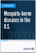 Mosquito-borne diseases in the U.S.