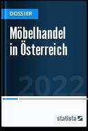 Möbelhandel in Österreich