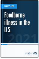 Foodborne illness in the U.S.