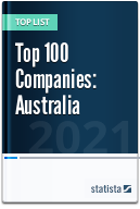 Top 100 Companies from all industries, excluding banks (Australia & New Zealand)