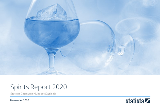 Alcoholic Drinks Report 2020 - Spirits