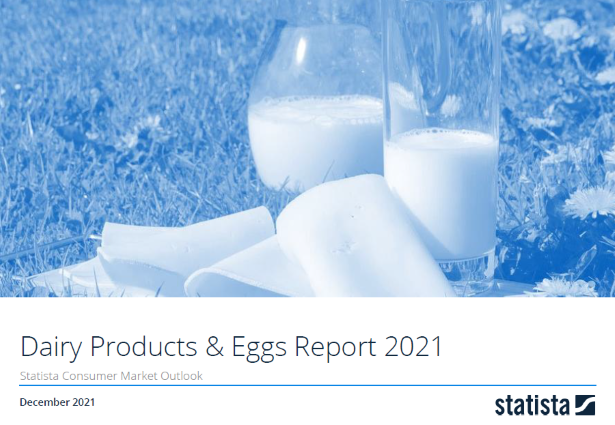 Food Report 2019 - Milk Products