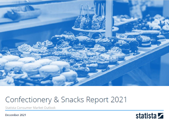 Food Report 2018 - Confectionery