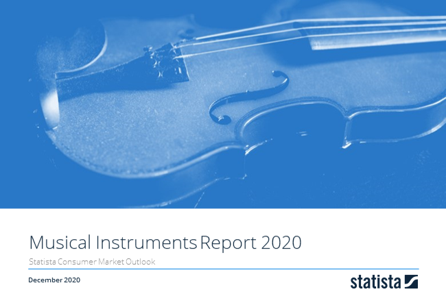 Toys & Hobby Report 2020 - Musical Instruments