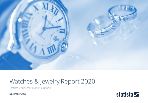 Accessories Report 2020 - Watches & Jewelry