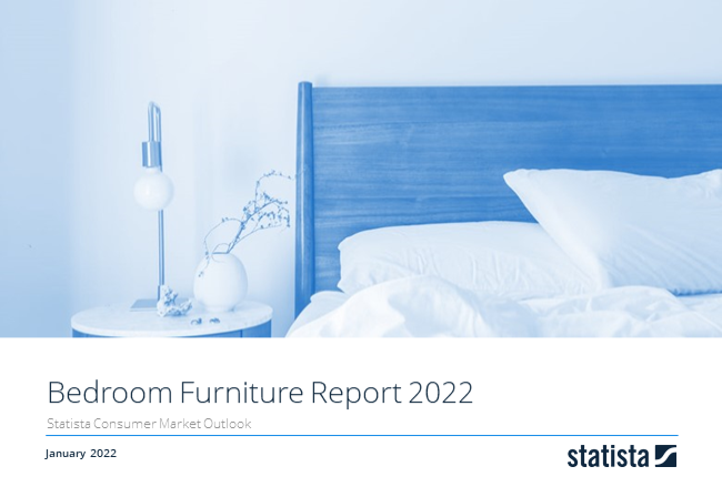 Möbel Report 2019 - Schlafzimmermöbel