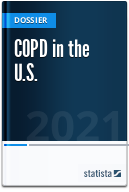 Chronic Obstructive Pulmonary Disease (COPD) in the U.S.
