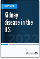 Kidney disease in the U.S.