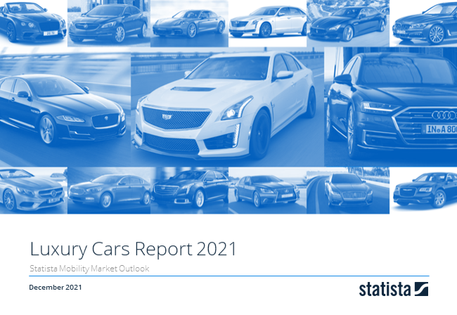Luxury Cars Report 2020