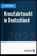 Kreuzfahrtmarkt in Deutschland