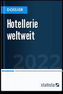 Hotellerie weltweit