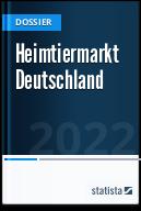 Heimtiermarkt Deutschland