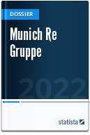 Munich Re Gruppe