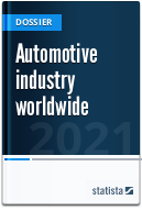 Automotive industry worldwide