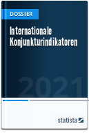 Internationale Konjunkturindikatoren