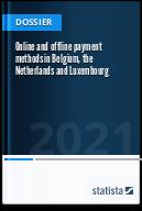 Payment methods in the Benelux