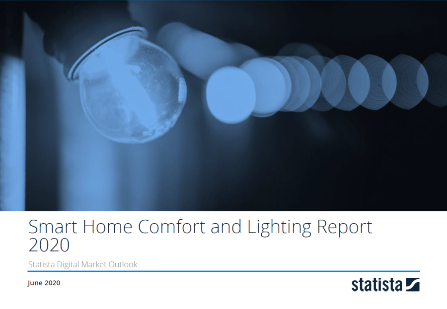 Smart Home Report 2020 - Komfort und Licht