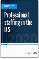 Professional staffing in the U.S.