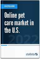 Online pet care market in the U.S.