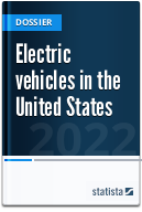 Electric vehicles in the United States