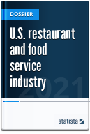 Restaurant and food service industry in the U.S.