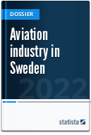 Aviation industry in Sweden