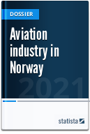 Aviation industry in Norway