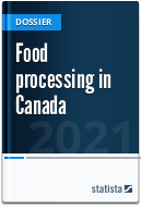Food processing in Canada