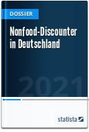 Non-food Discounter in Deutschland
