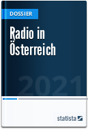 Radio in Österreich